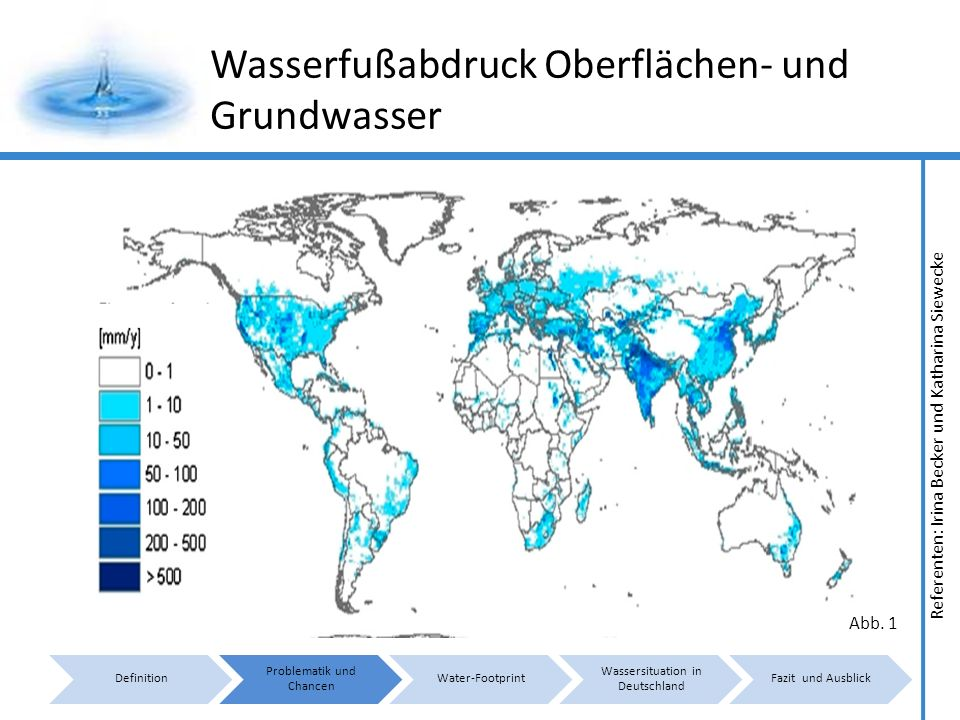 Wasserfußabdruck Oberflächen- und Grundwasser