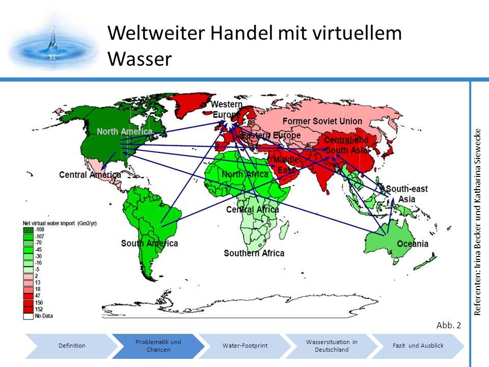 Weltweiter Handel mit virtuellem Wasser