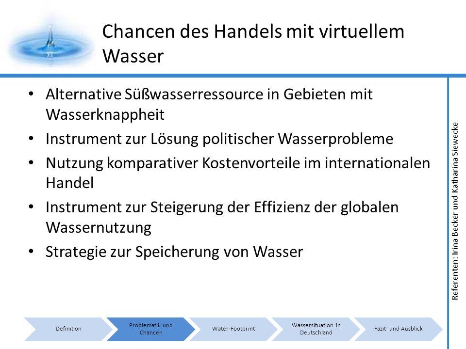 Chancen des Handels mit virtuellem Wasser