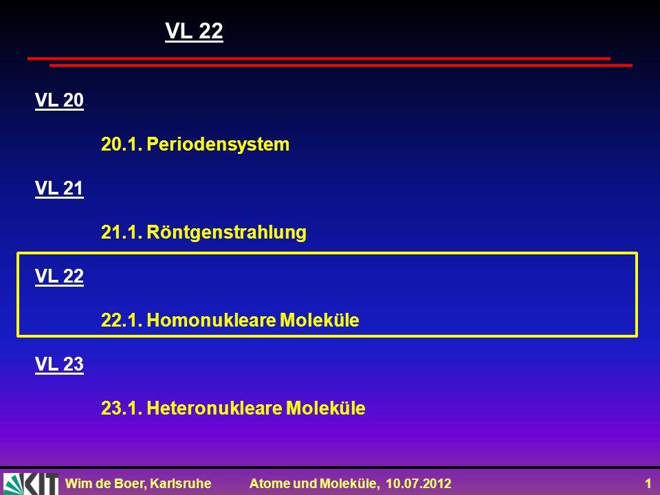 VL 22 VL 20 20.1. Periodensystem VL 21 21.1. Röntgenstrahlung VL 22