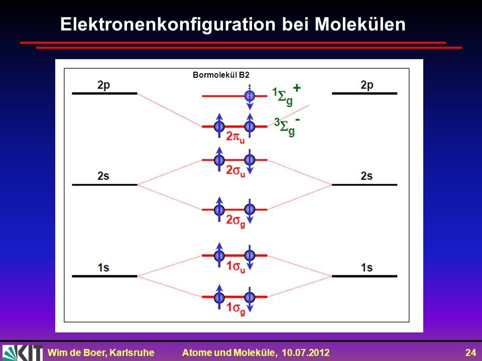 Elektronenkonfiguration bei Molekülen