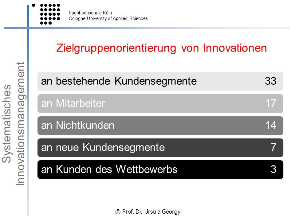 Zielgruppenorientierung von Innovationen