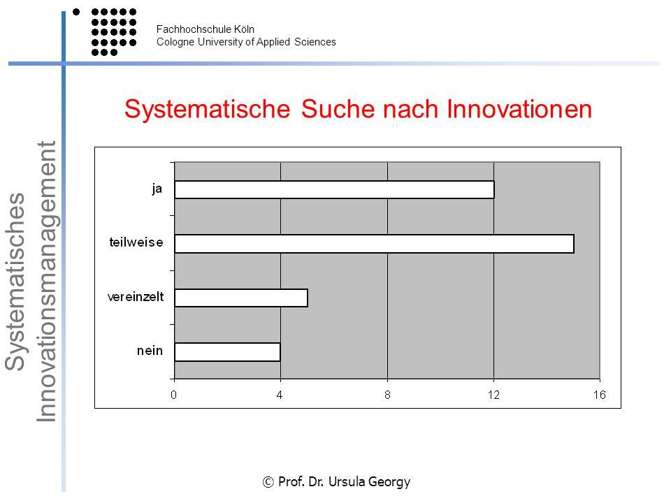Systematische Suche nach Innovationen