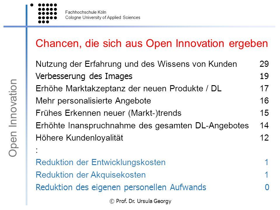 Chancen, die sich aus Open Innovation ergeben