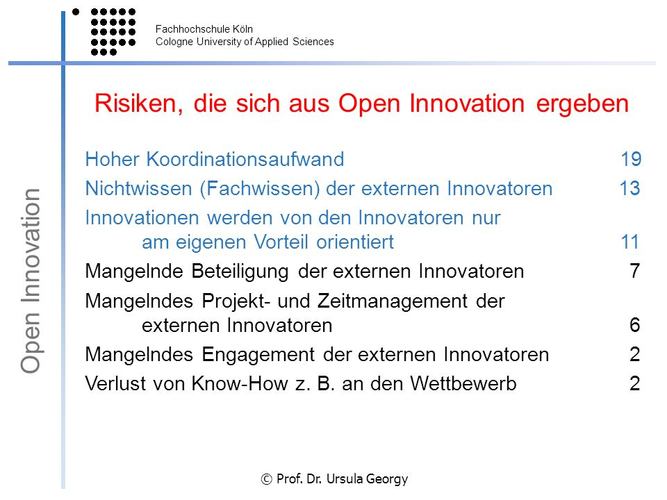 Risiken, die sich aus Open Innovation ergeben