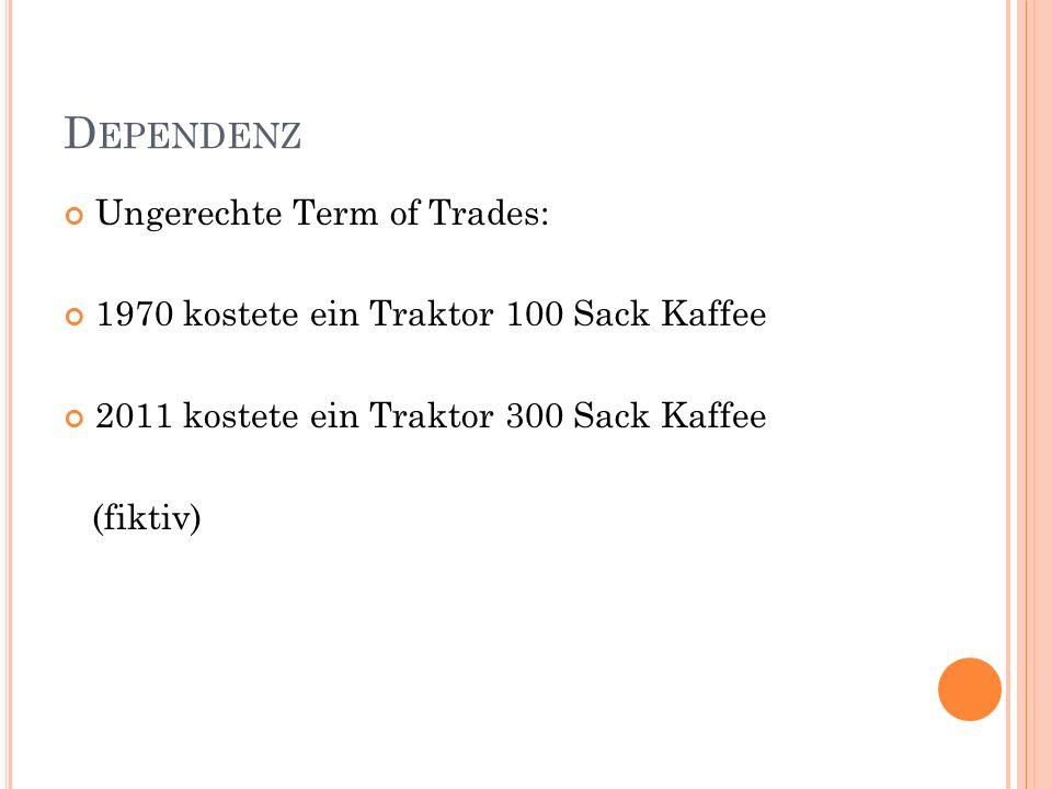 Dependenz Ungerechte Term of Trades: