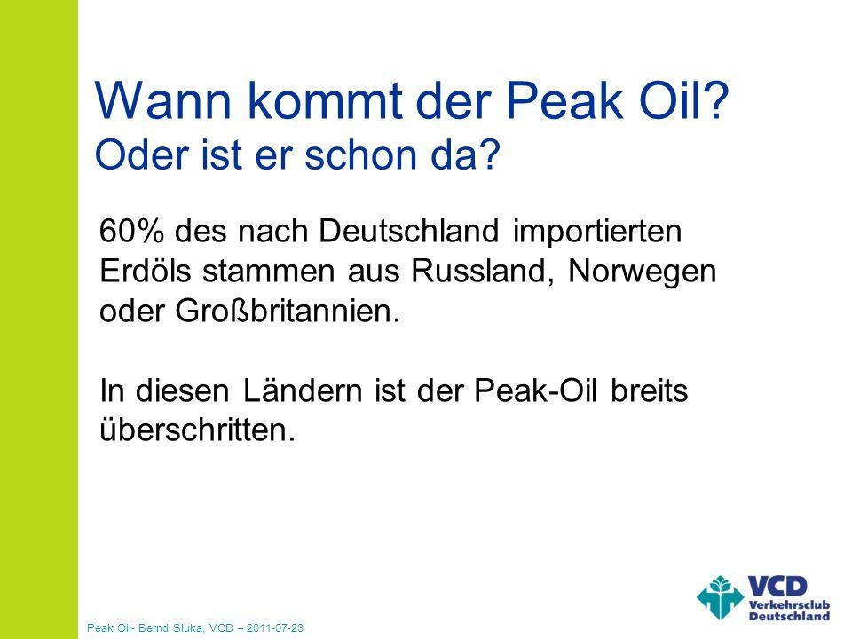 Wann kommt der Peak Oil Oder ist er schon da