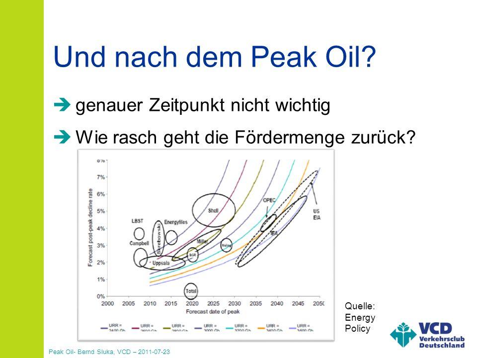 Und nach dem Peak Oil genauer Zeitpunkt nicht wichtig