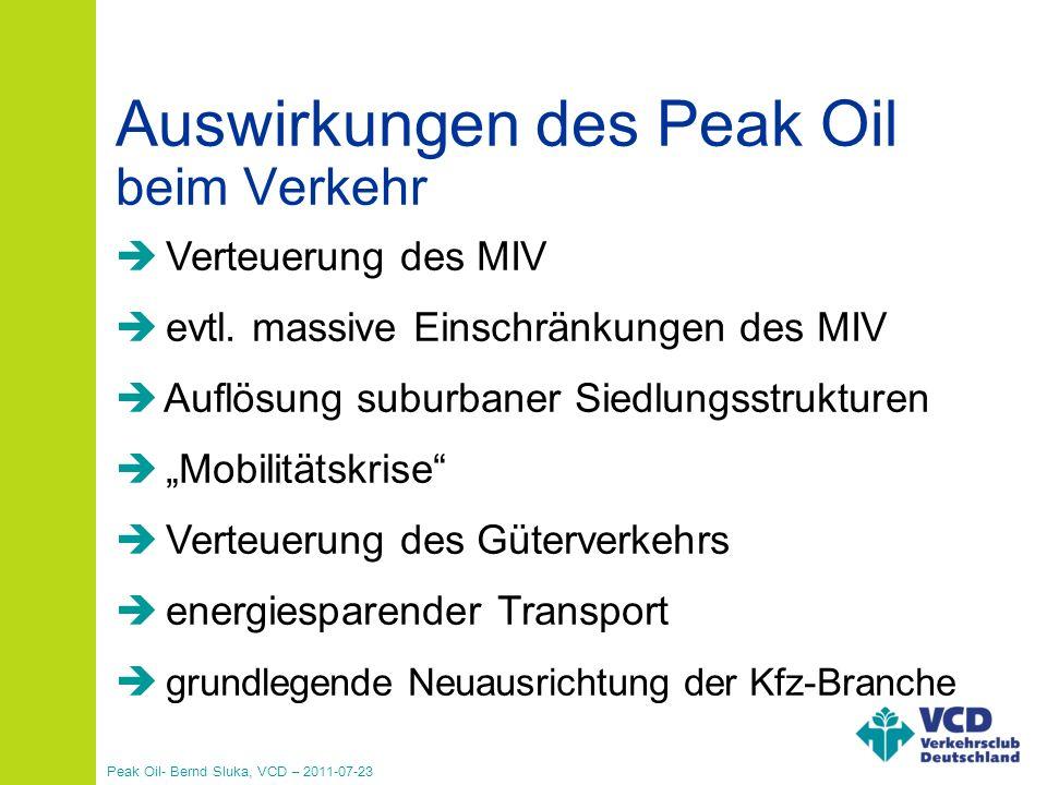 Auswirkungen des Peak Oil beim Verkehr