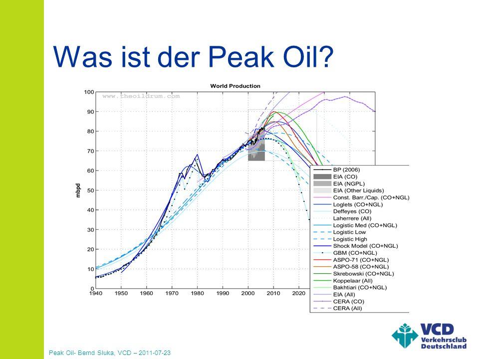 Was ist der Peak Oil