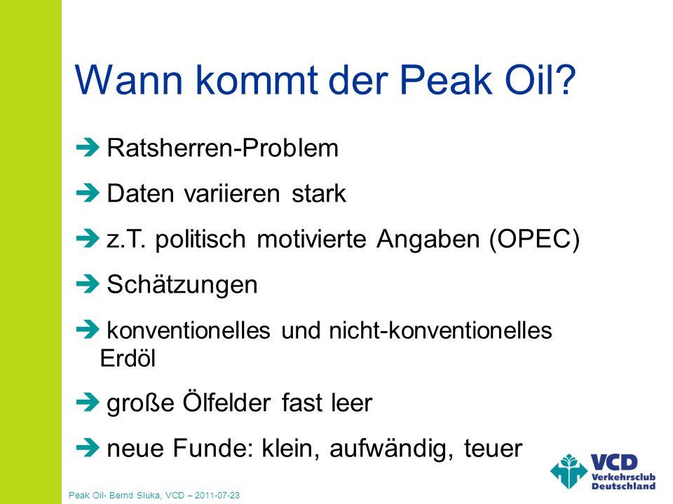 Wann kommt der Peak Oil Ratsherren-Problem Daten variieren stark