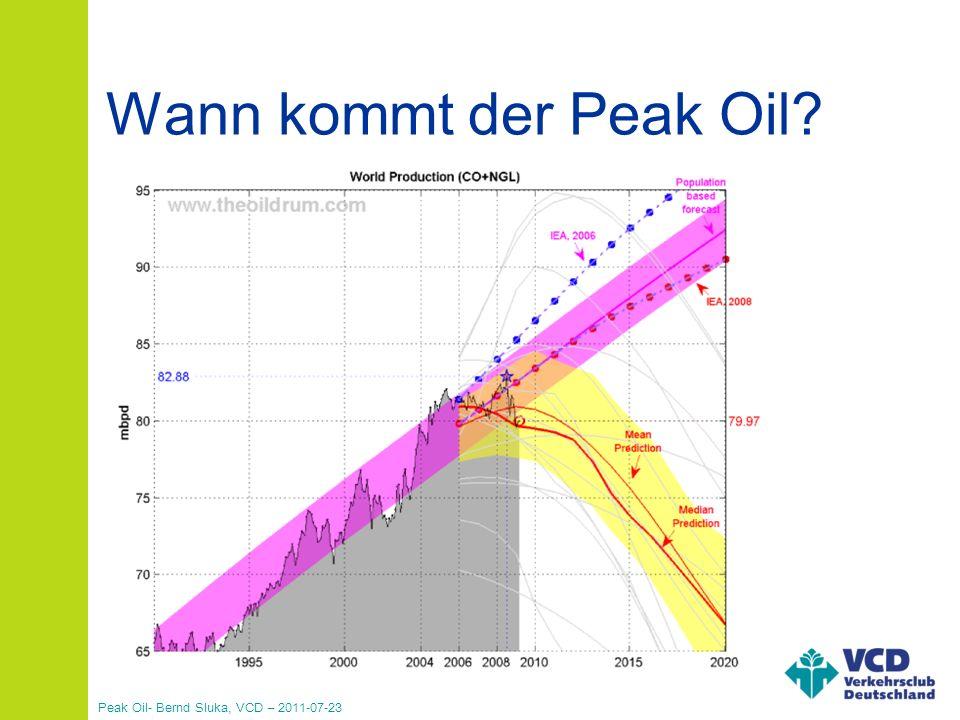 Wann kommt der Peak Oil