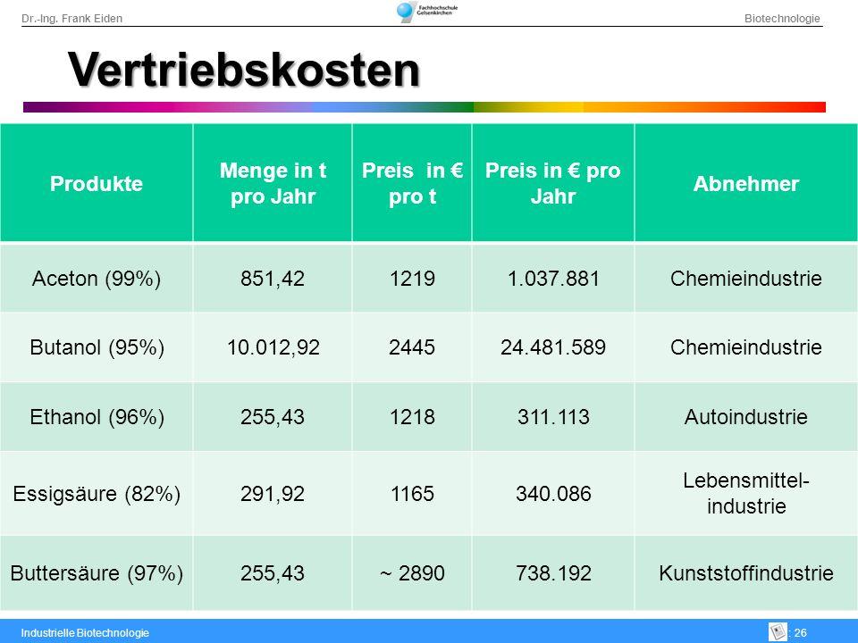 Vertriebskosten Produkte Menge in t pro Jahr Preis in € pro t
