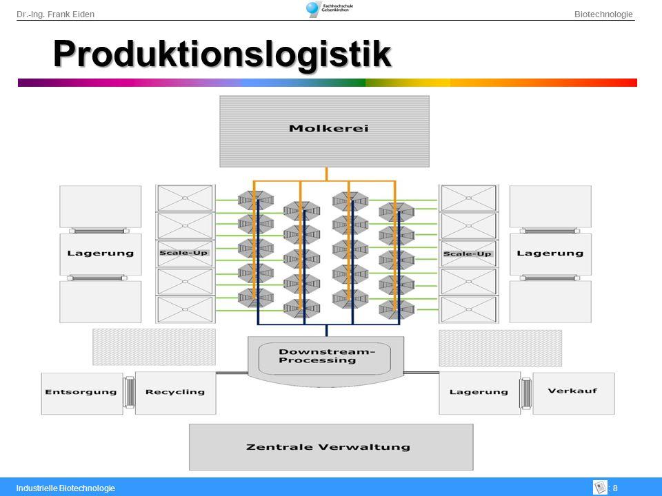 Produktionslogistik Schaubild kurze Betriebswege