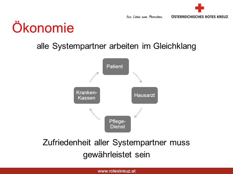 Ökonomie alle Systempartner arbeiten im Gleichklang Zufriedenheit aller Systempartner muss gewährleistet sein