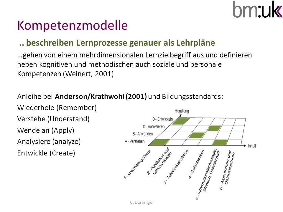 Kompetenzmodelle .. beschreiben Lernprozesse genauer als Lehrpläne