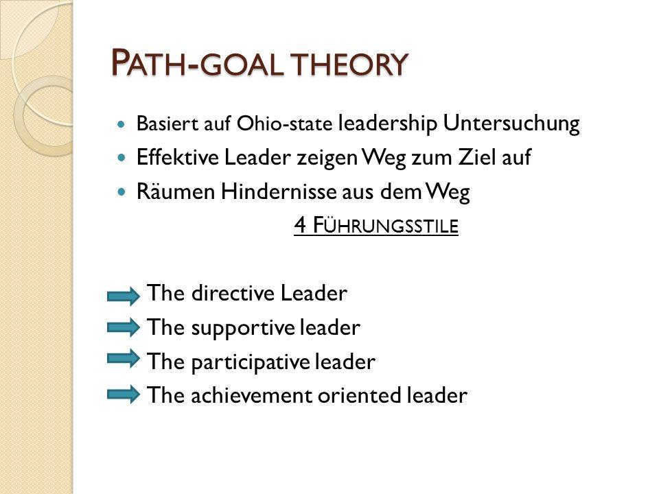 Path-goal theory Effektive Leader zeigen Weg zum Ziel auf