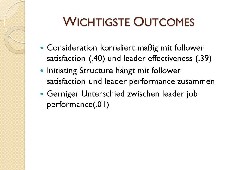 Wichtigste Outcomes Consideration korreliert mäßig mit follower satisfaction (.40) und leader effectiveness (.39)
