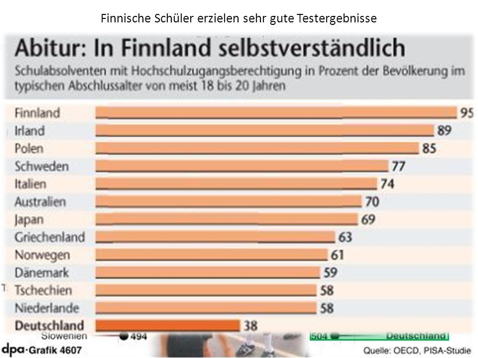 Finnische Schüler erzielen sehr gute Testergebnisse