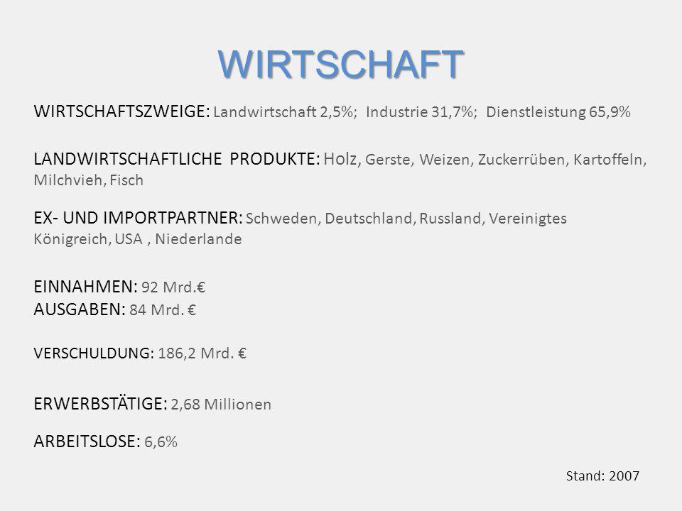 WIRTSCHAFT WIRTSCHAFTSZWEIGE: Landwirtschaft 2,5%; Industrie 31,7%; Dienstleistung 65,9%