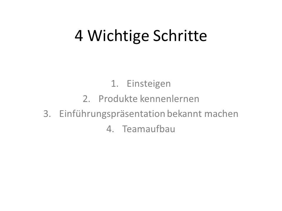 4 Wichtige Schritte Einsteigen Produkte kennenlernen