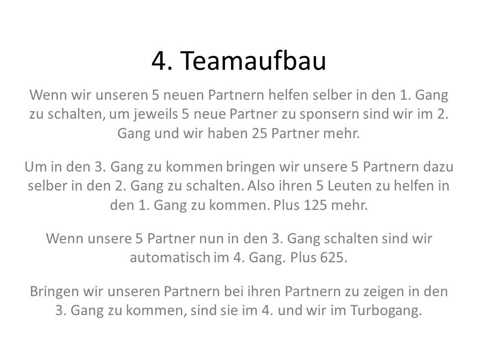 4. Teamaufbau