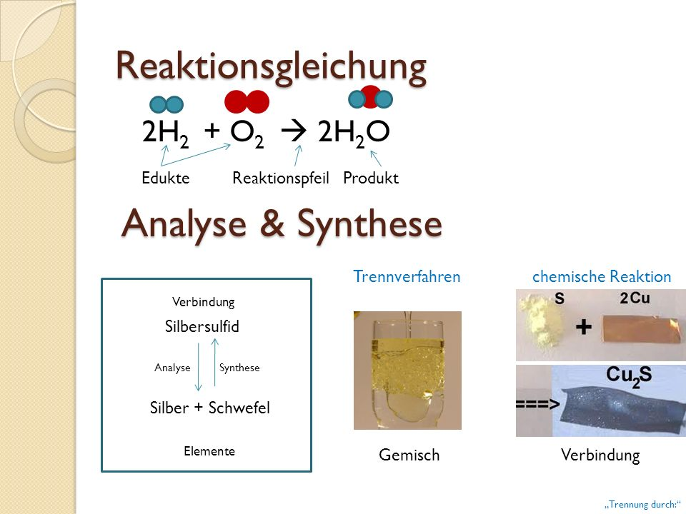Reaktionsgleichung Analyse & Synthese 2H2 + O2  2H2O