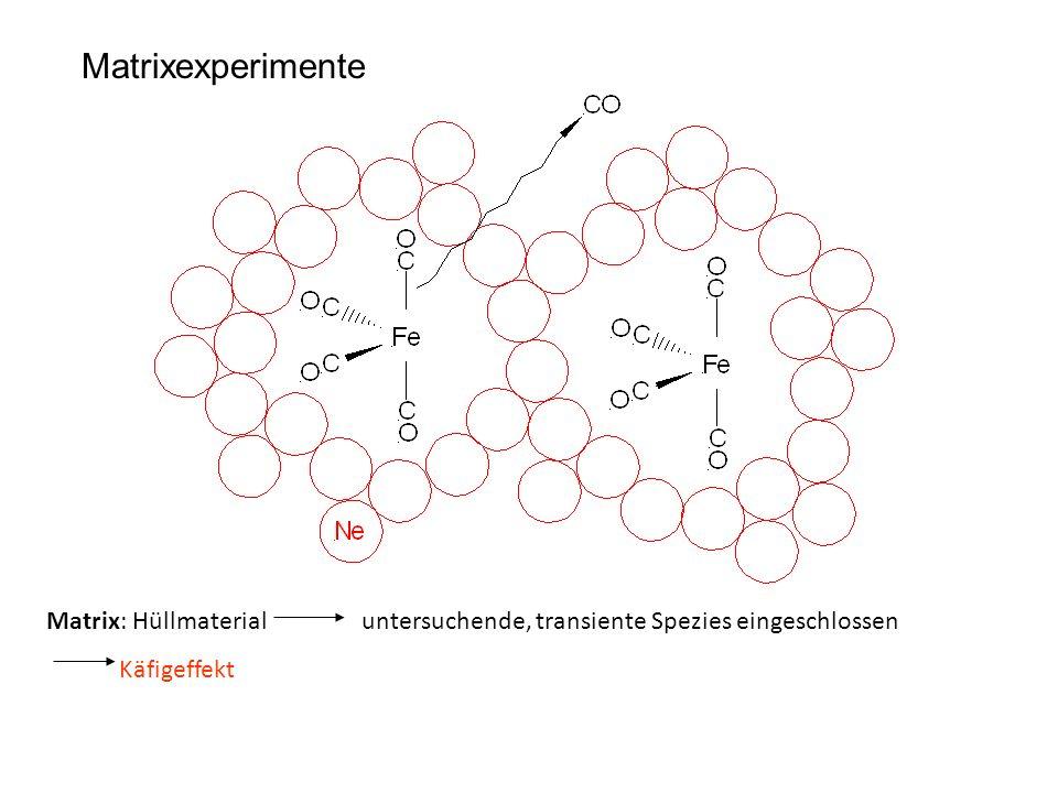 Matrixexperimente Matrix: Hüllmaterial untersuchende, transiente Spezies eingeschlossen.