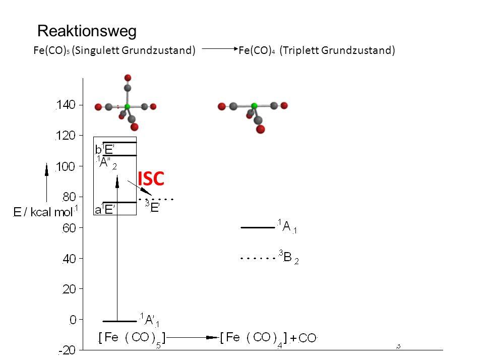 Reaktionsweg Fe(CO)5 (Singulett Grundzustand) Fe(CO)4 (Triplett Grundzustand) ISC