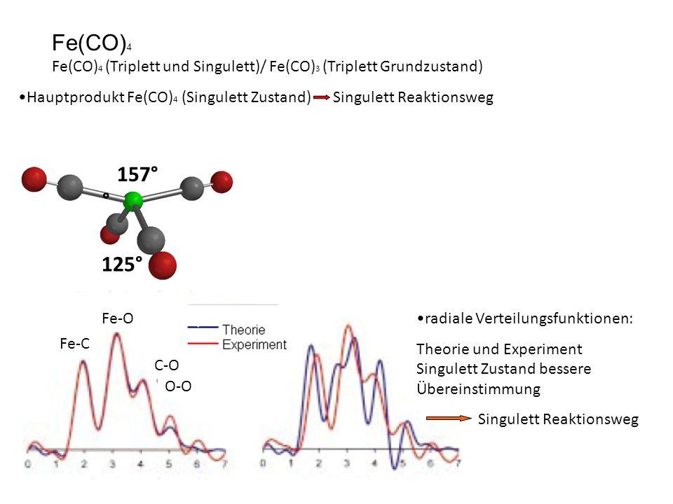 Fe(CO)4 Fe(CO)4 (Triplett und Singulett)/ Fe(CO)3 (Triplett Grundzustand) Hauptprodukt Fe(CO)4 (Singulett Zustand) Singulett Reaktionsweg.