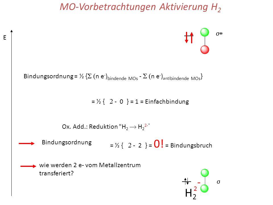 H2 MO-Vorbetrachtungen Aktivierung H2 s* E