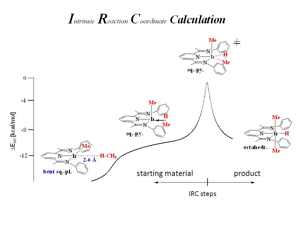 product IRC steps starting material