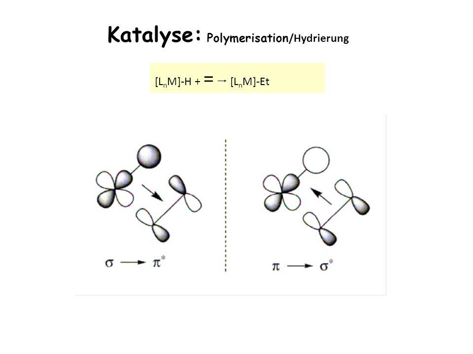 Katalyse: Polymerisation/Hydrierung