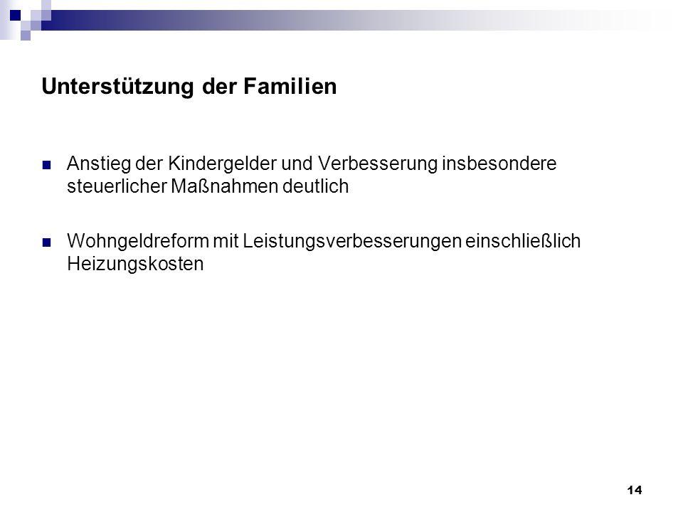 Unterstützung der Familien