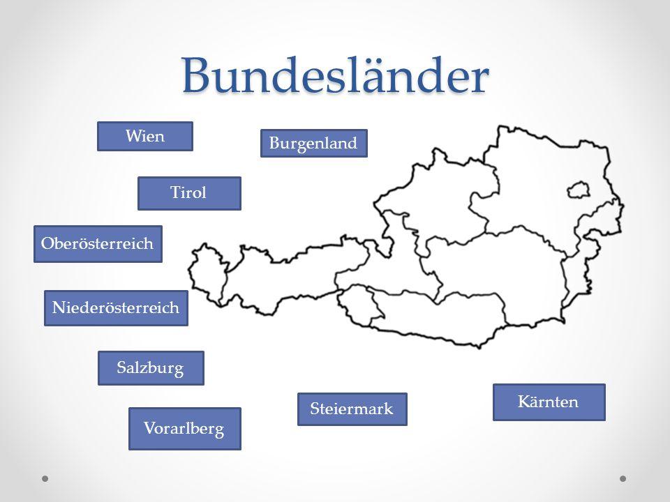 Bundesländer Wien Burgenland Tirol Oberösterreich Niederösterreich