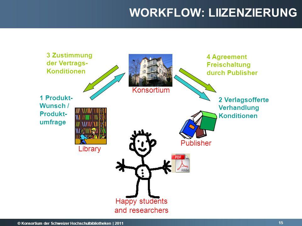 Workflow: Liizenzierung