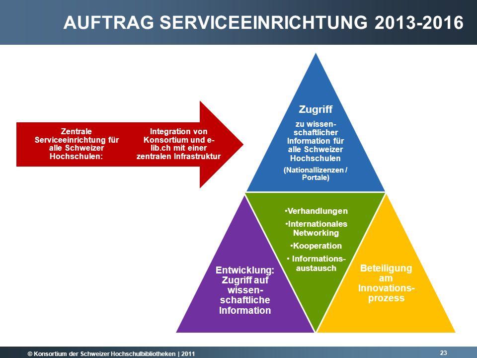 Auftrag Serviceeinrichtung 2013-2016