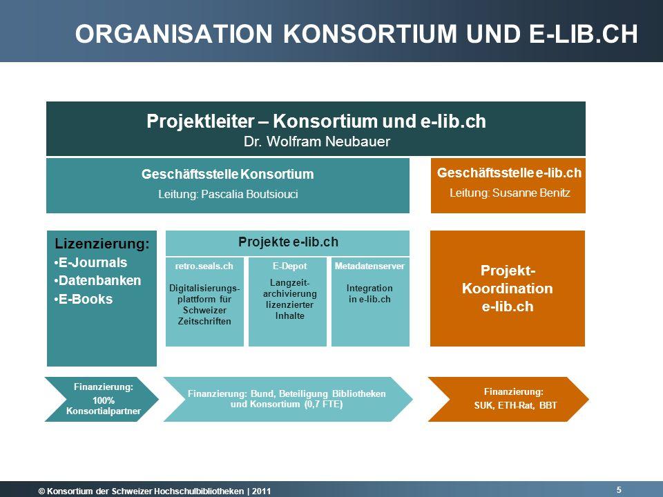 Organisation Konsortium und e-lib.ch