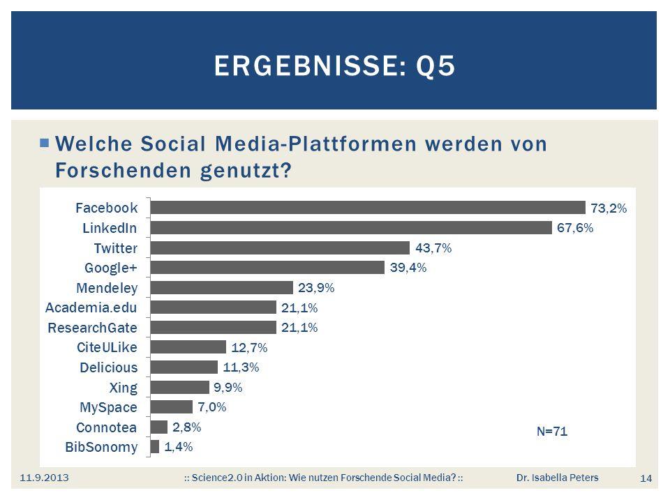 Ergebnisse: Q5 Welche Social Media-Plattformen werden von Forschenden genutzt