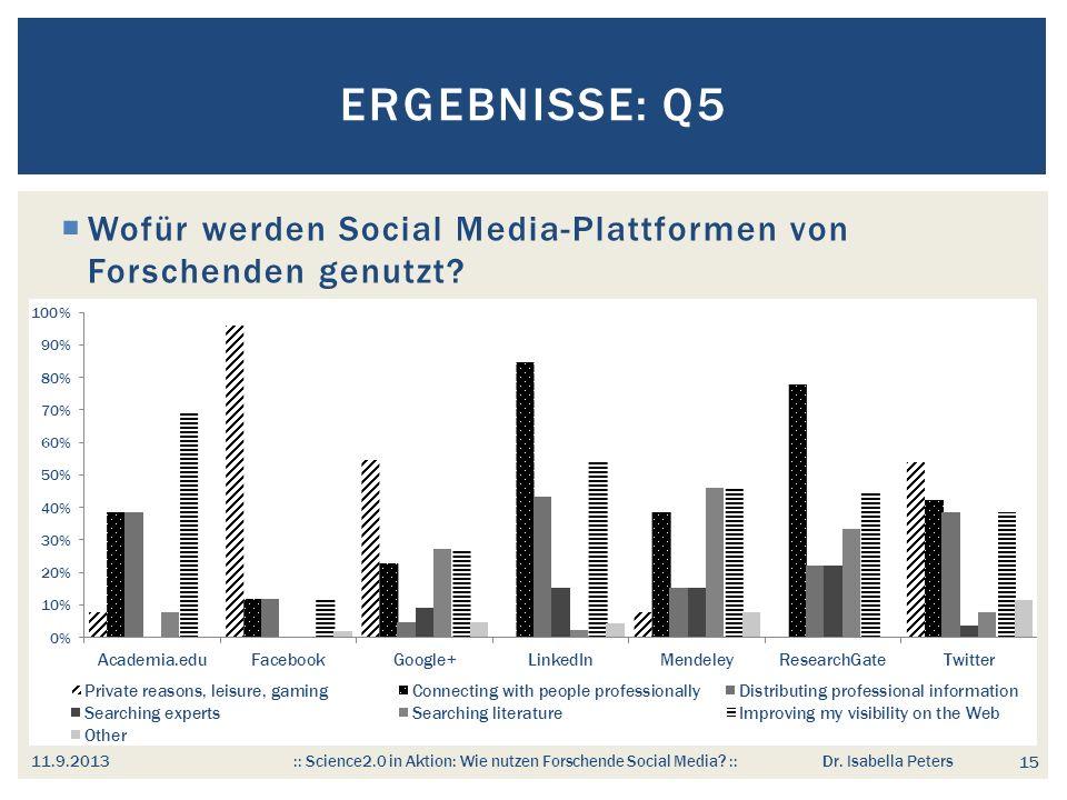 Ergebnisse: Q5 Wofür werden Social Media-Plattformen von Forschenden genutzt