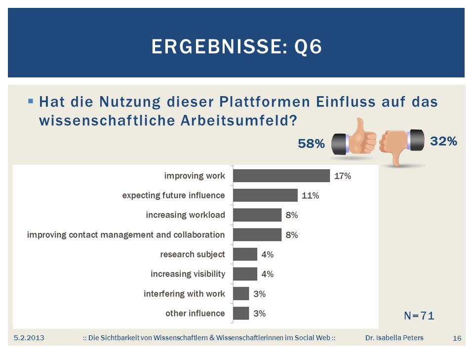 Ergebnisse: Q6 Hat die Nutzung dieser Plattformen Einfluss auf das wissenschaftliche Arbeitsumfeld