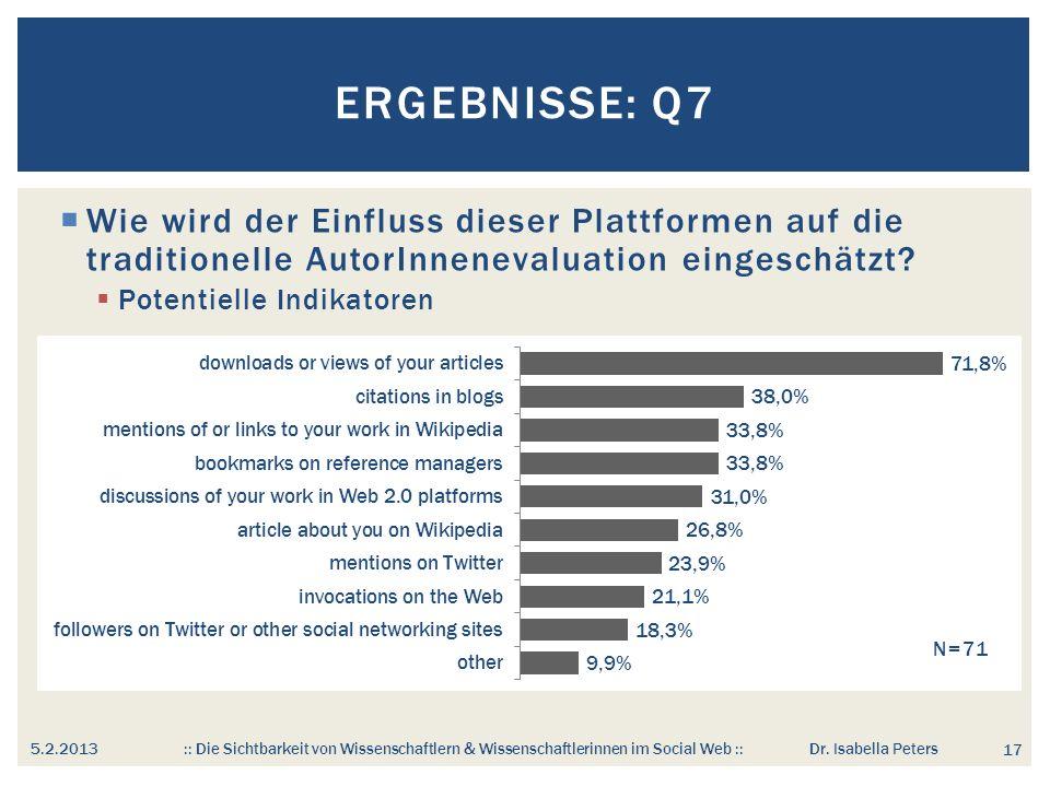 Ergebnisse: Q7 Wie wird der Einfluss dieser Plattformen auf die traditionelle AutorInnenevaluation eingeschätzt