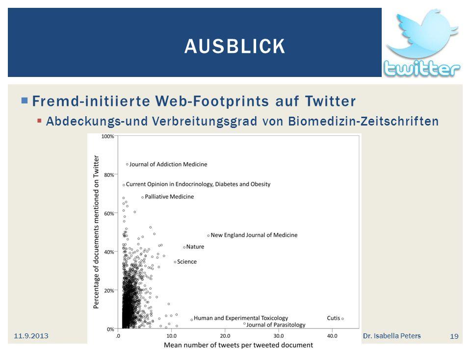 Ausblick Fremd-initiierte Web-Footprints auf Twitter