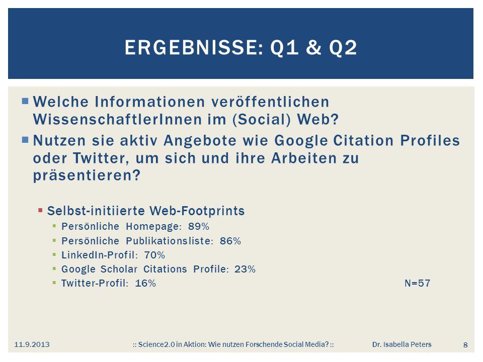 Ergebnisse: Q1 & Q2 Welche Informationen veröffentlichen WissenschaftlerInnen im (Social) Web