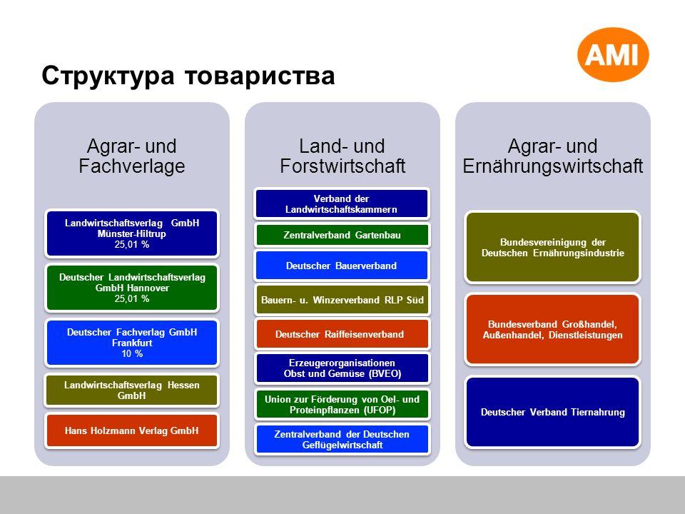 Структура товариства Agrar- und Fachverlage Land- und Forstwirtschaft