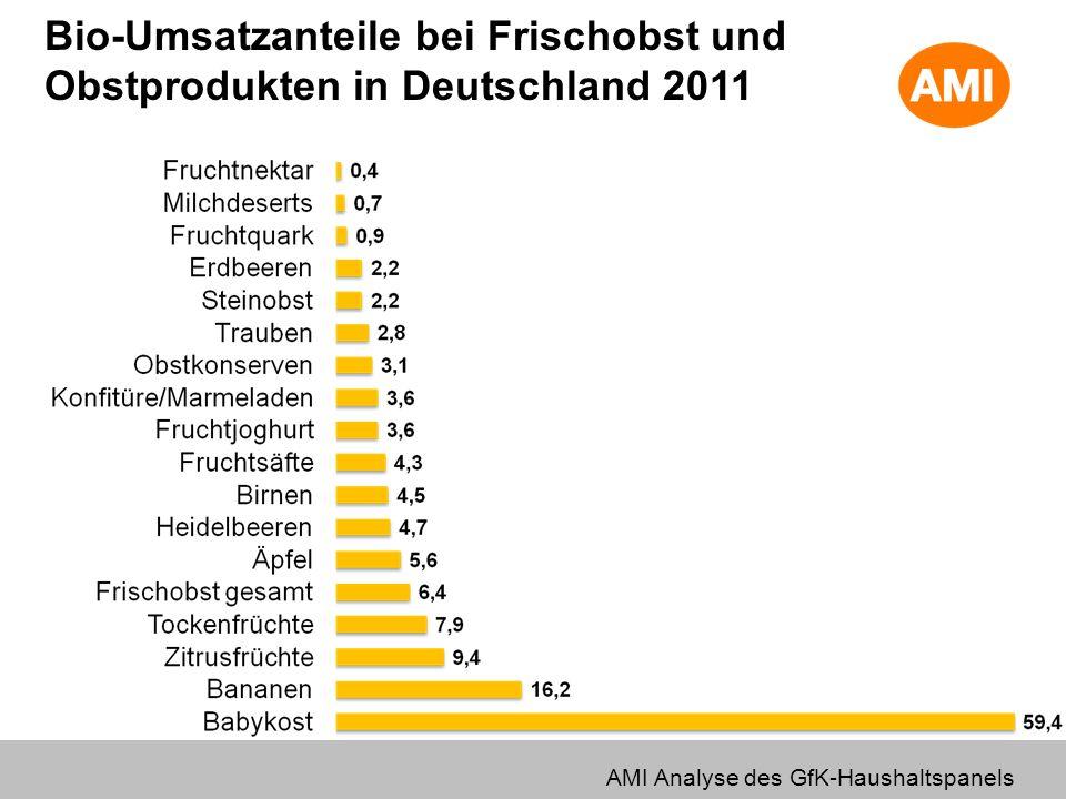 Bio-Umsatzanteile bei Frischobst und Obstprodukten in Deutschland 2011
