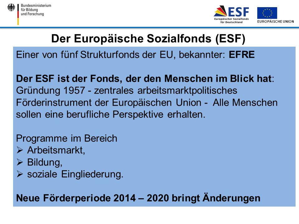Der Europäische Sozialfonds (ESF)