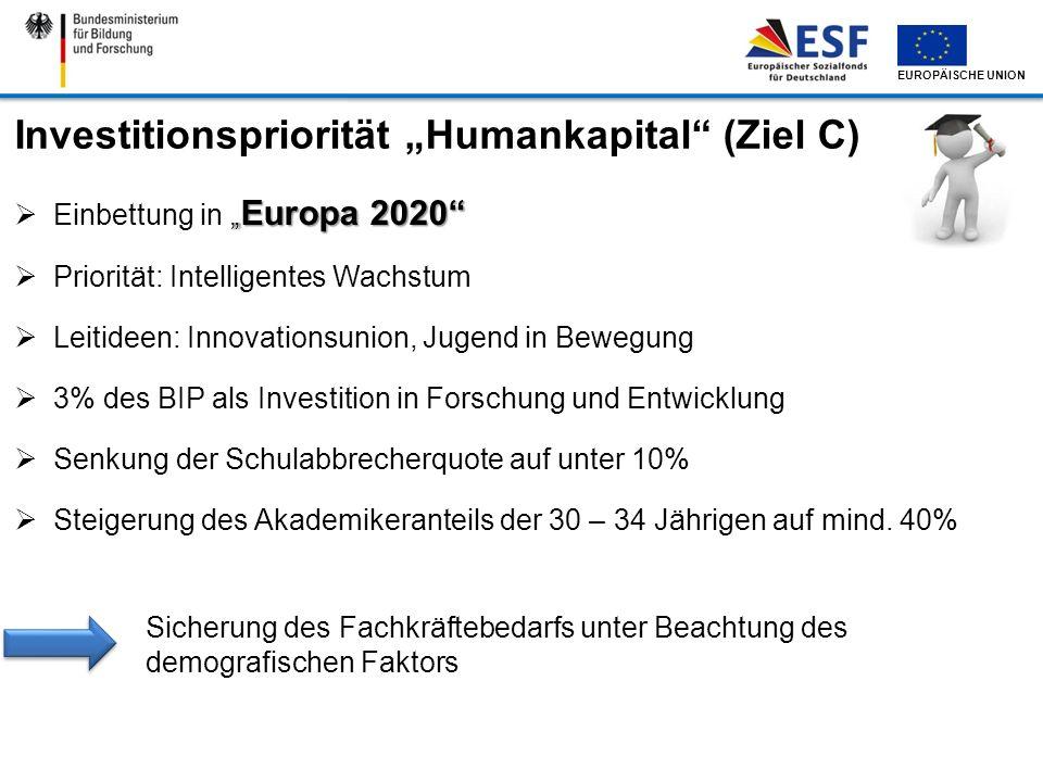 """Investitionspriorität """"Humankapital (Ziel C)"""