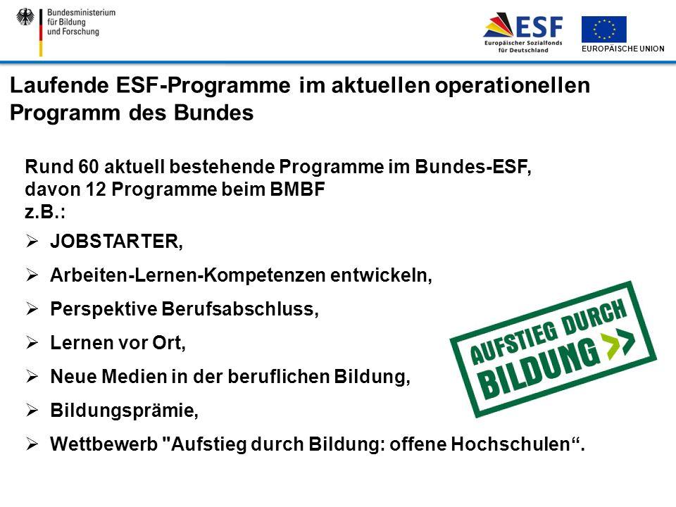 Laufende ESF-Programme im aktuellen operationellen Programm des Bundes