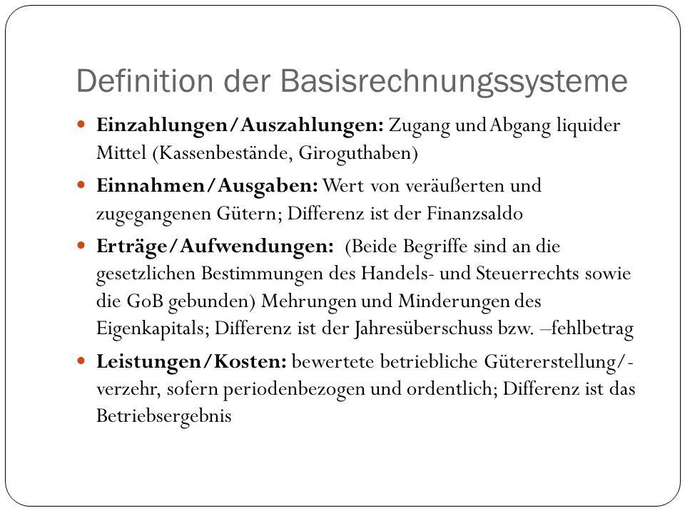 Definition der Basisrechnungssysteme